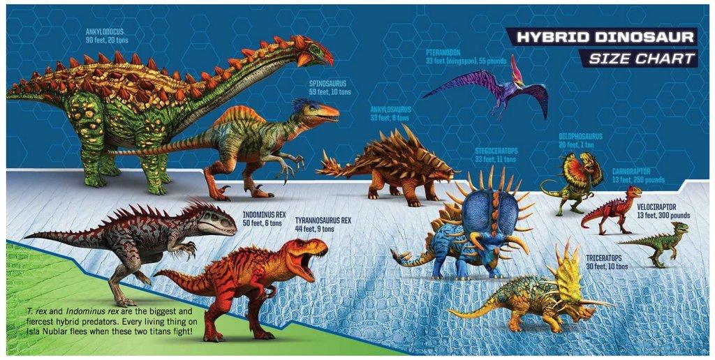 Jurassic world herbivore hybrids